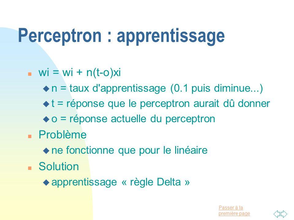 Perceptron : apprentissage