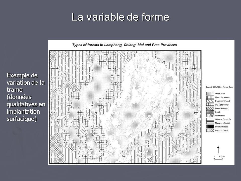 La variable de forme Exemple de variation de la trame (données qualitatives en implantation surfacique)