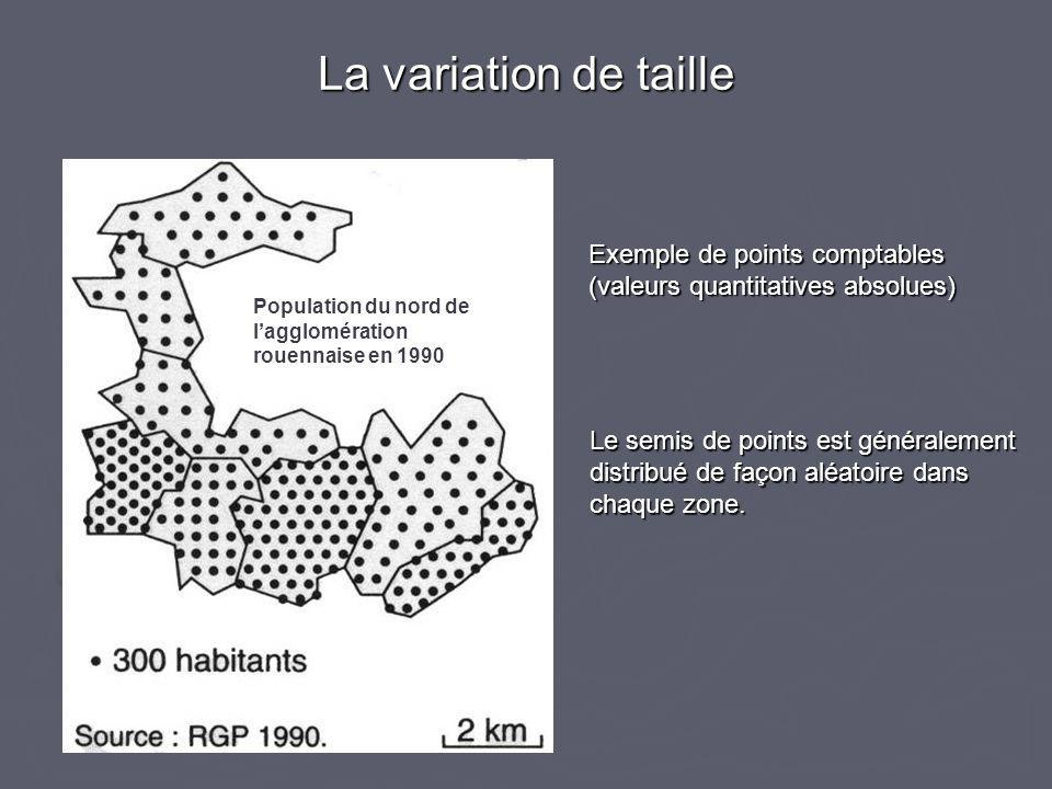 La variation de taille Exemple de points comptables
