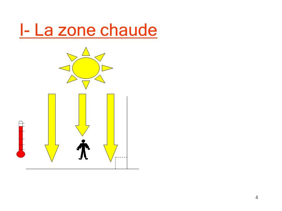 I- La zone chaude