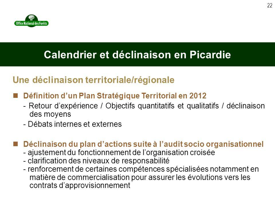 Calendrier et déclinaison en Picardie