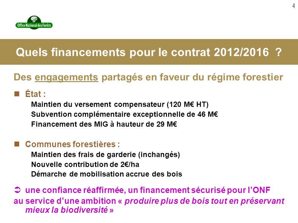 Quels financements pour le contrat 2012/2016