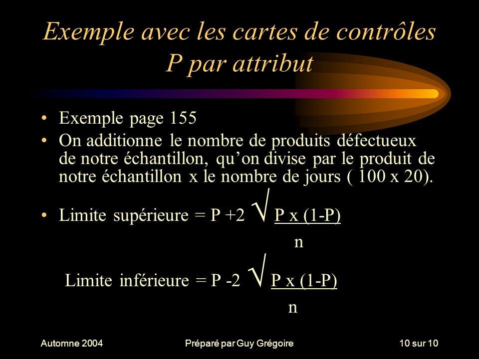 Exemple avec les cartes de contrôles P par attribut