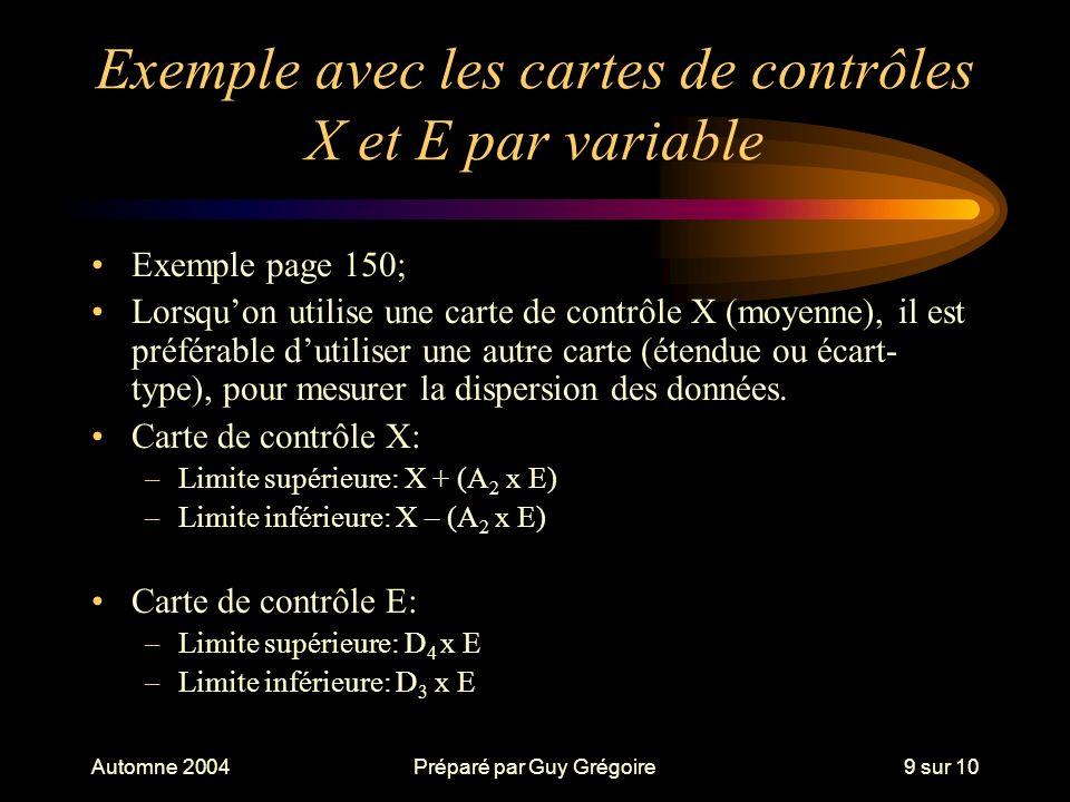 Exemple avec les cartes de contrôles X et E par variable