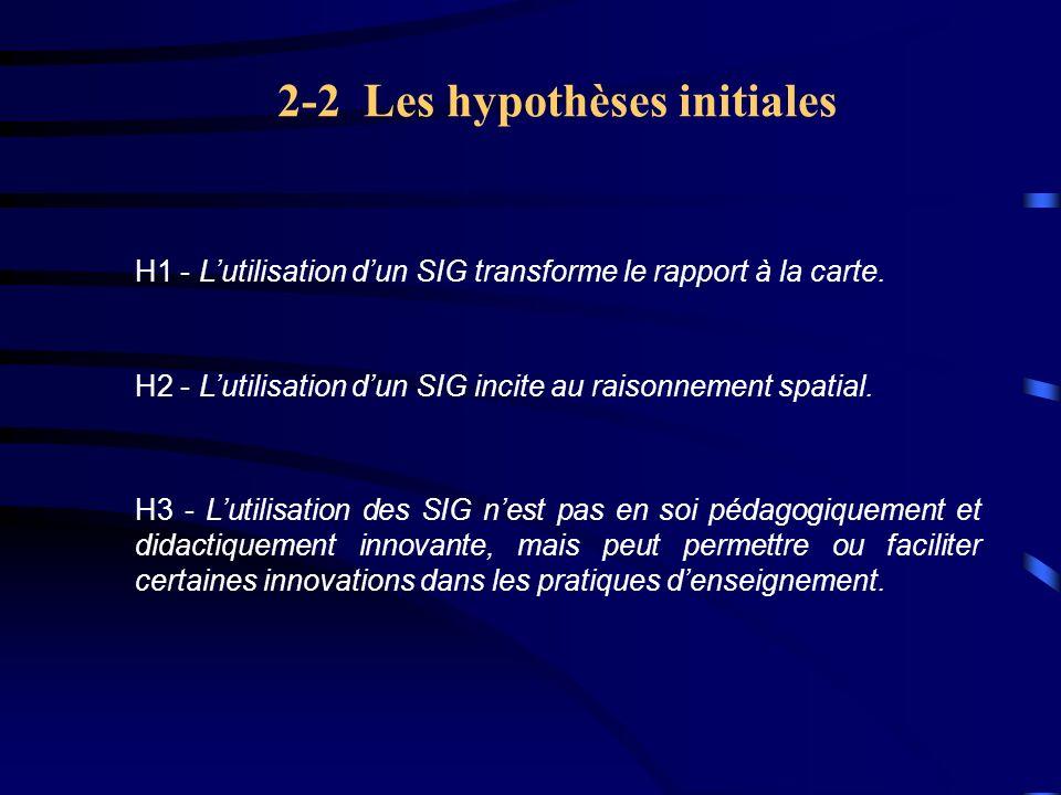 2-2 Les hypothèses initiales
