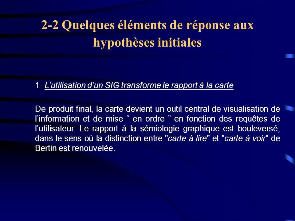 2-2 Quelques éléments de réponse aux hypothèses initiales