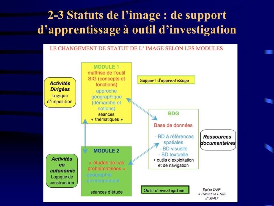 2-3 Statuts de l'image : de support d'apprentissage à outil d'investigation
