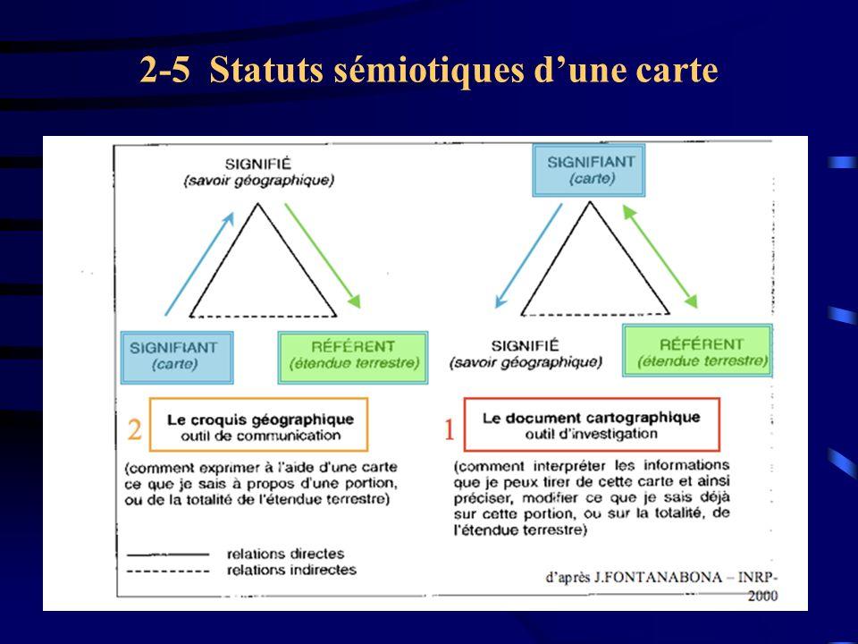 2-5 Statuts sémiotiques d'une carte