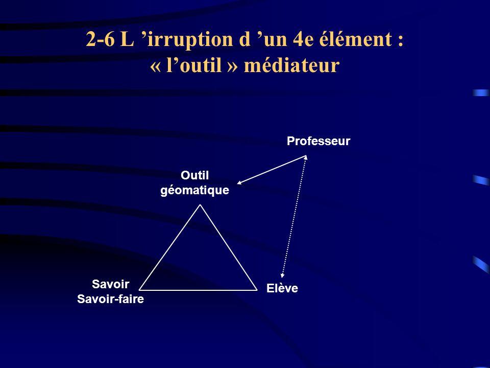 2-6 L 'irruption d 'un 4e élément : « l'outil » médiateur