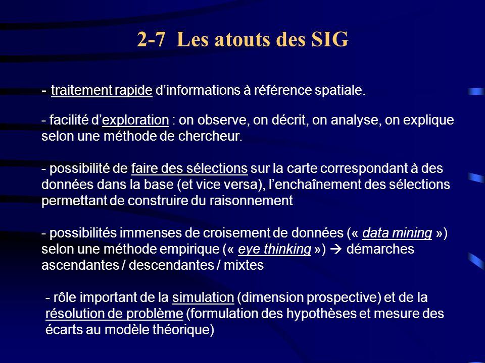 2-7 Les atouts des SIG - traitement rapide d'informations à référence spatiale.