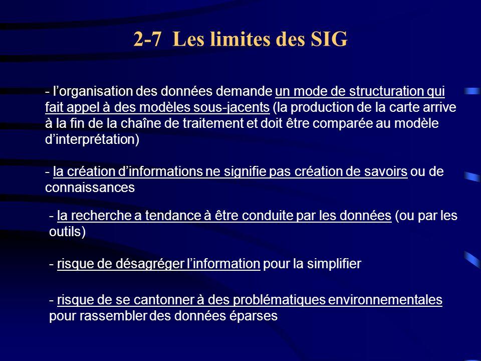 2-7 Les limites des SIG