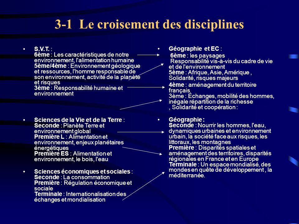 3-1 Le croisement des disciplines