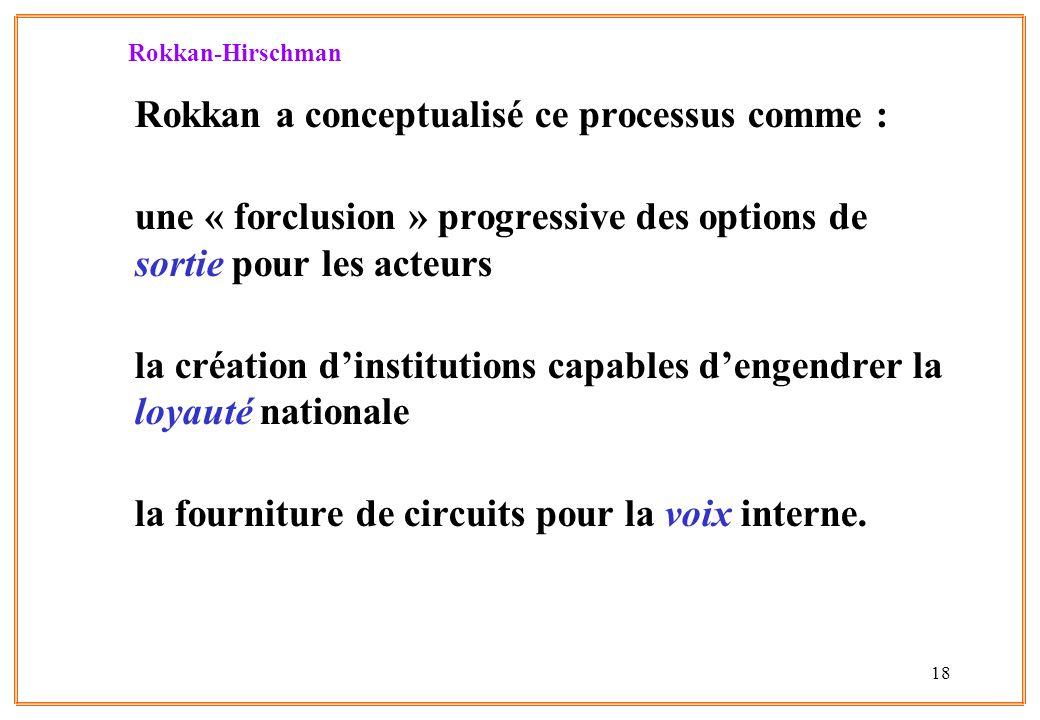 Rokkan a conceptualisé ce processus comme :