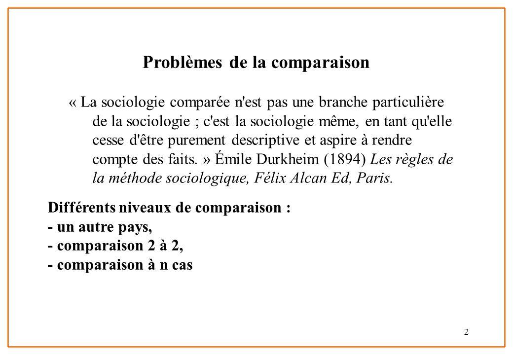 Problèmes de la comparaison