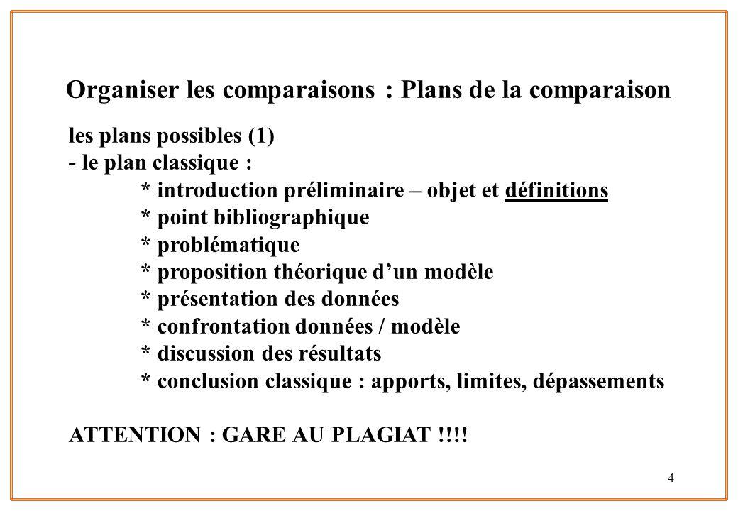 Organiser les comparaisons : Plans de la comparaison