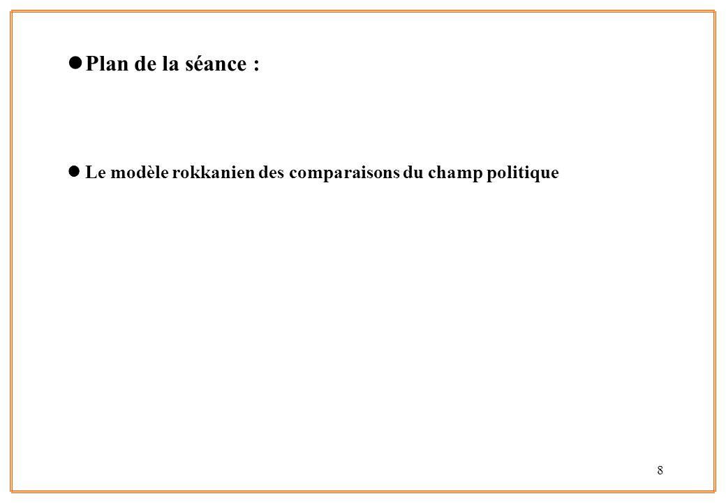 Plan de la séance : Le modèle rokkanien des comparaisons du champ politique