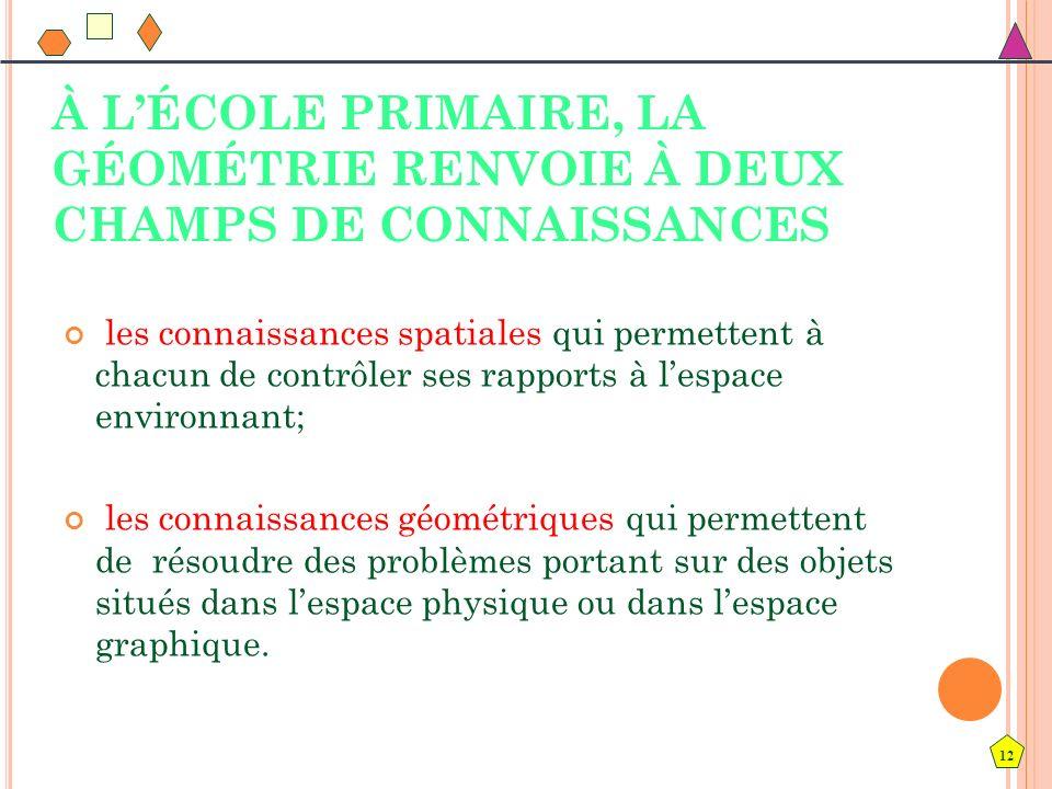 À L'ÉCOLE PRIMAIRE, LA GÉOMÉTRIE RENVOIE À DEUX CHAMPS DE CONNAISSANCES