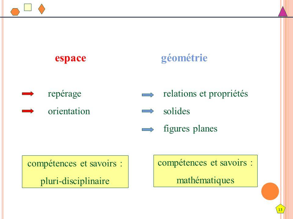 espace géométrie repérage orientation relations et propriétés solides