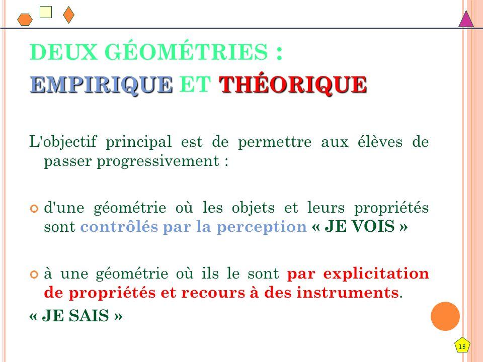 deux géométries : empirique et théorique