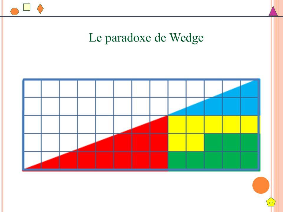 Le paradoxe de Wedge