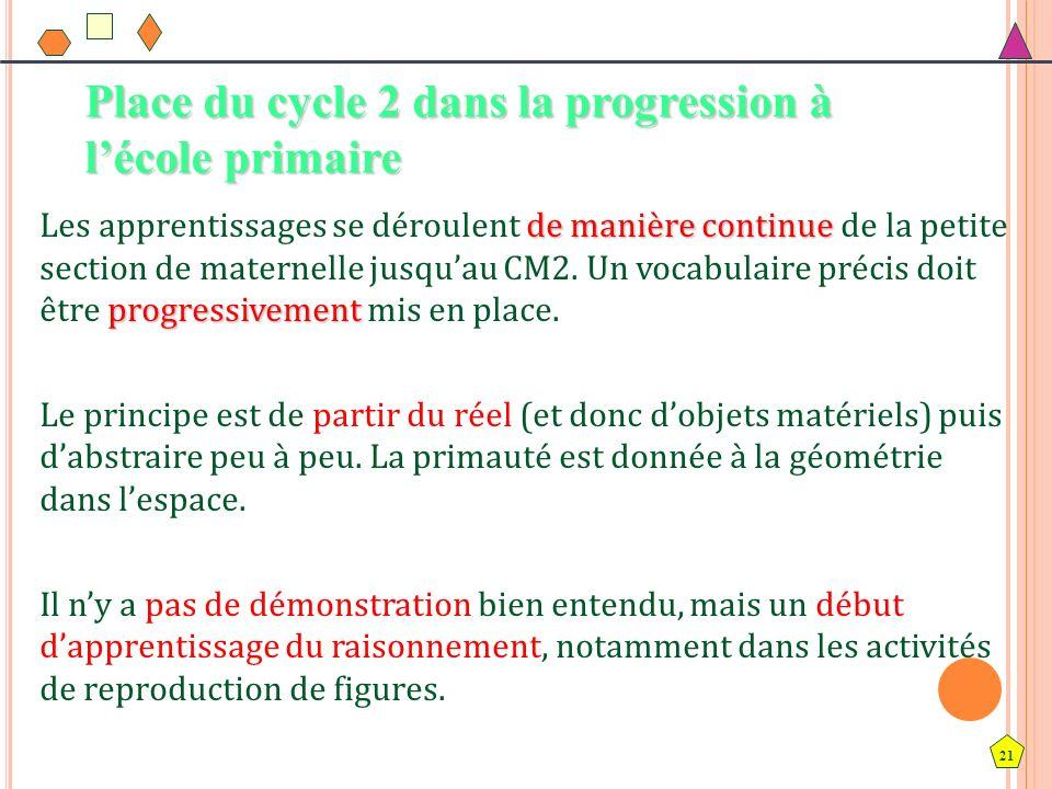 Place du cycle 2 dans la progression à l'école primaire