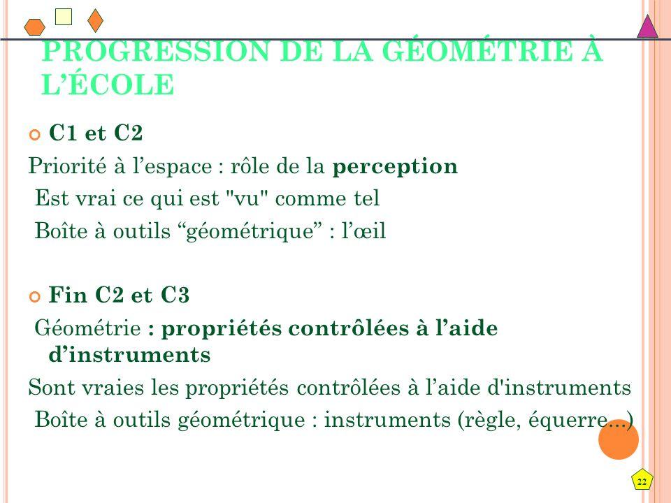 PROGRESSION DE LA GÉOMÉTRIE À L'ÉCOLE
