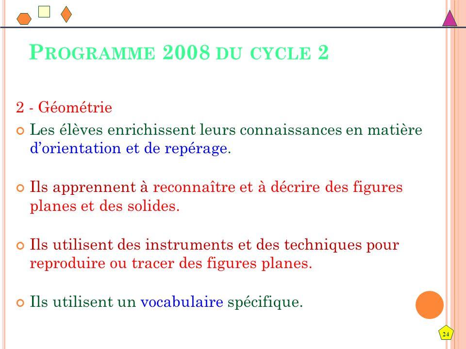 Programme 2008 du cycle 2 2 - Géométrie