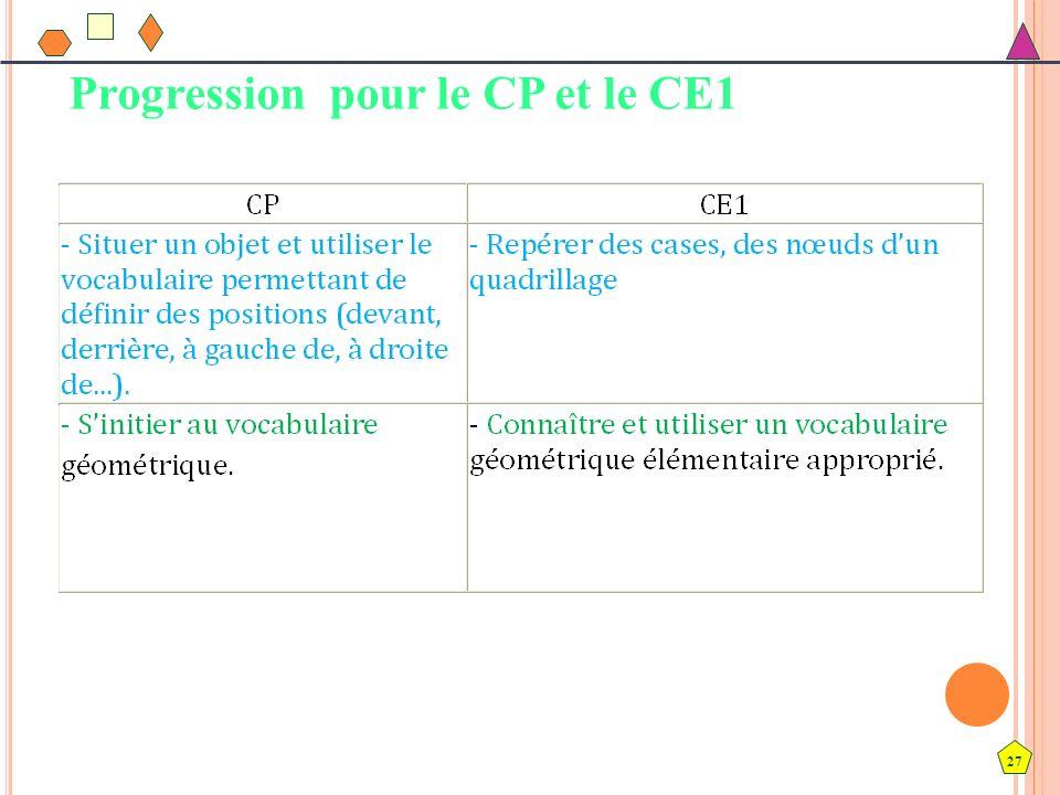 Progression pour le CP et le CE1