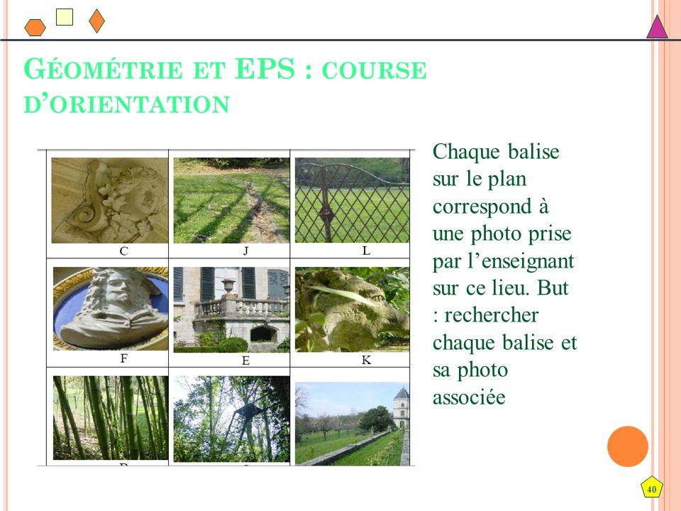 Géométrie et EPS : course d'orientation