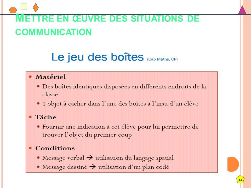 Mettre en œuvre des situations de communication