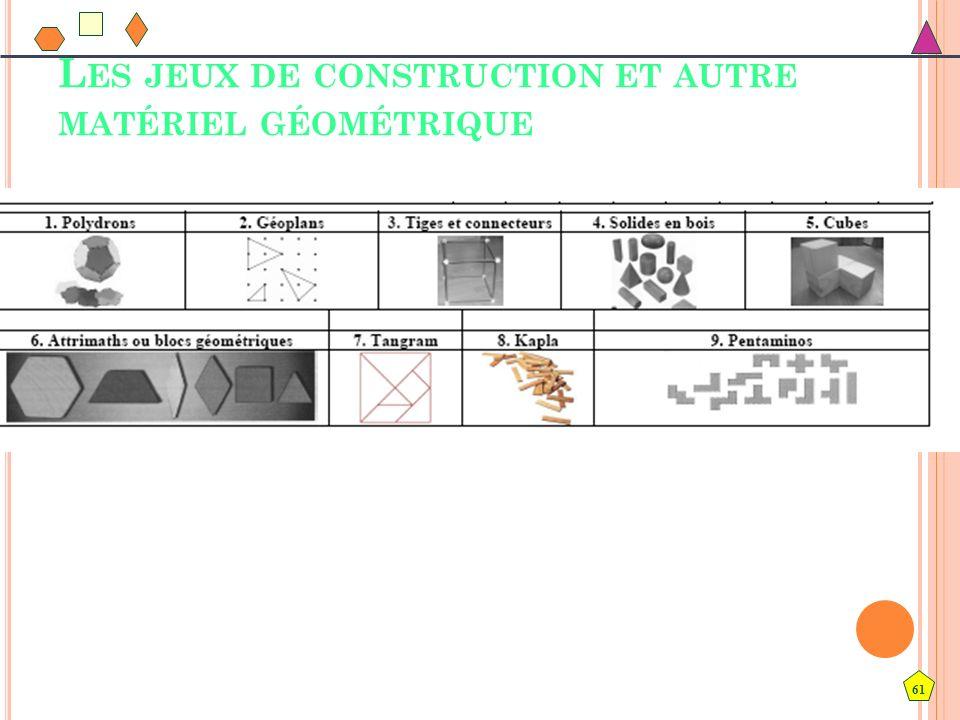 Les jeux de construction et autre matériel géométrique