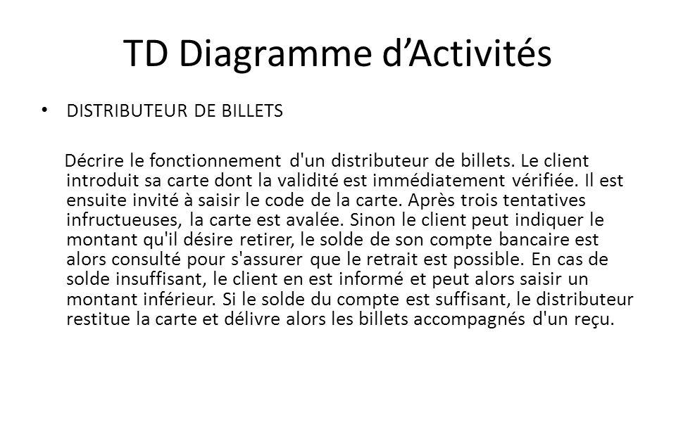 TD Diagramme d'Activités