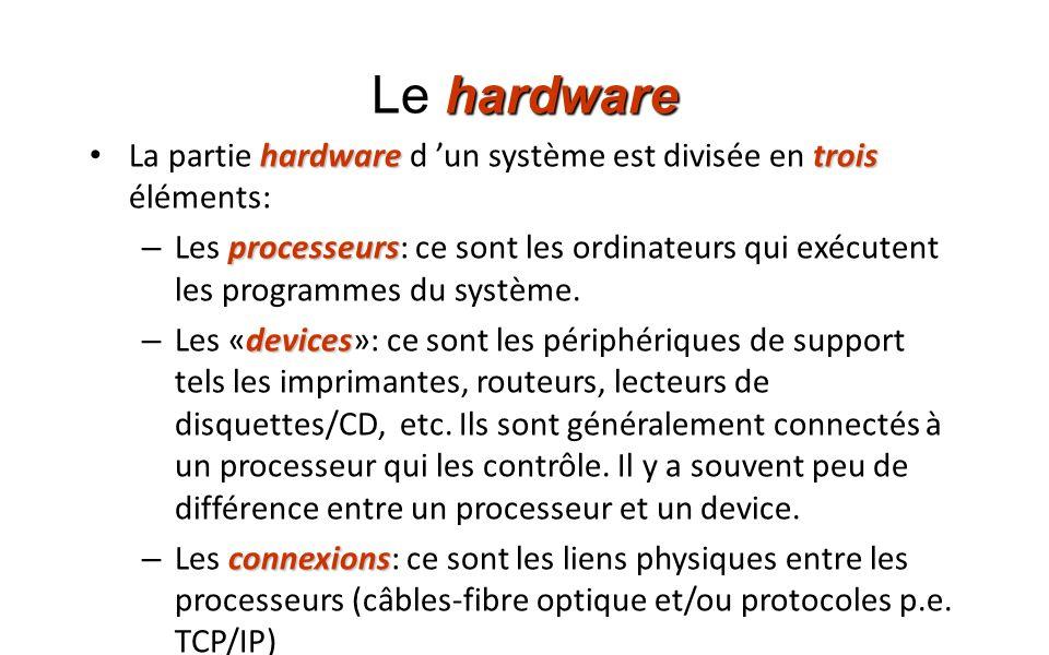 Le hardware La partie hardware d 'un système est divisée en trois éléments: