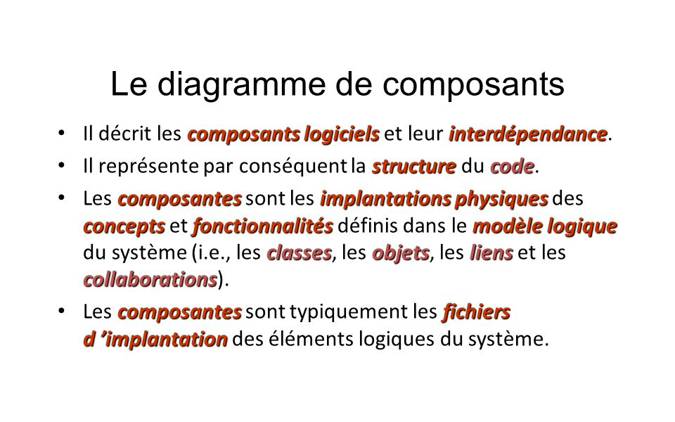 Le diagramme de composants