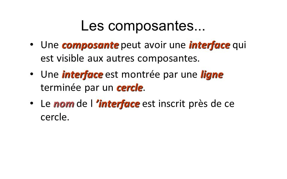 Les composantes... Une composante peut avoir une interface qui est visible aux autres composantes.