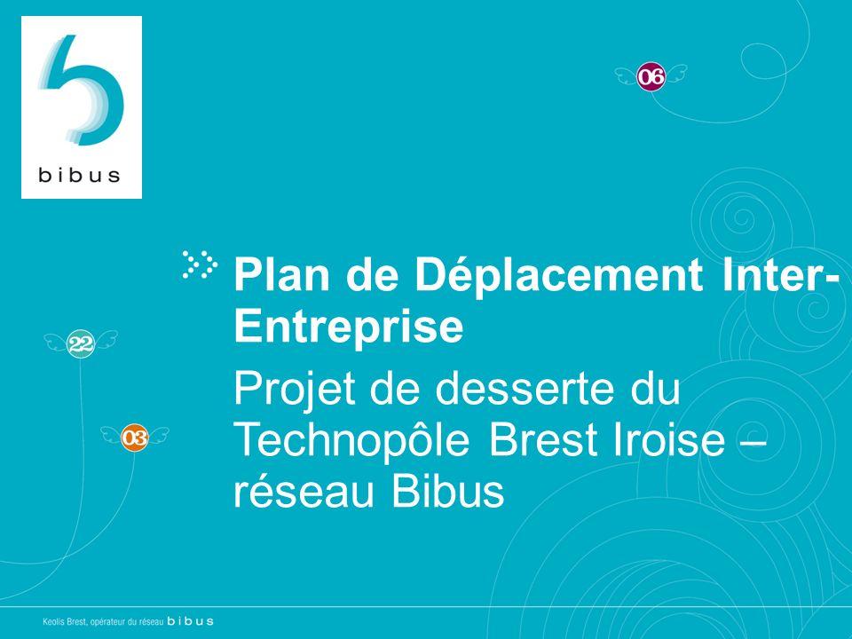 Plan de Déplacement Inter-Entreprise