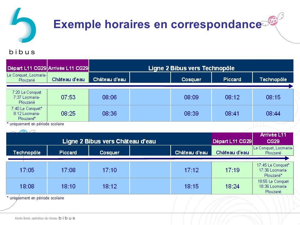 Exemple horaires en correspondance