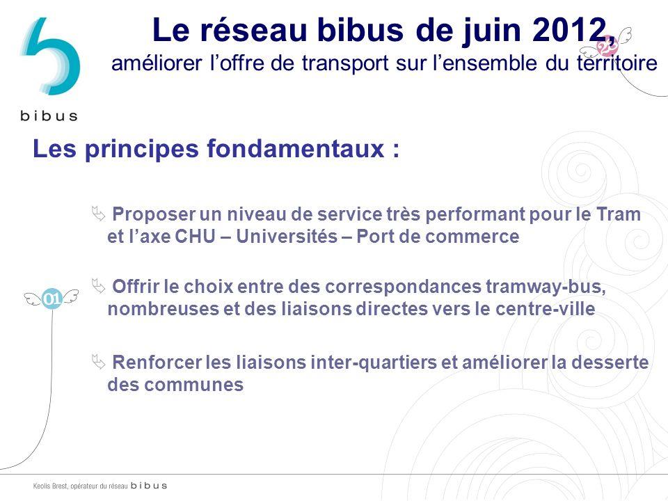 Le réseau bibus de juin 2012, améliorer l'offre de transport sur l'ensemble du territoire