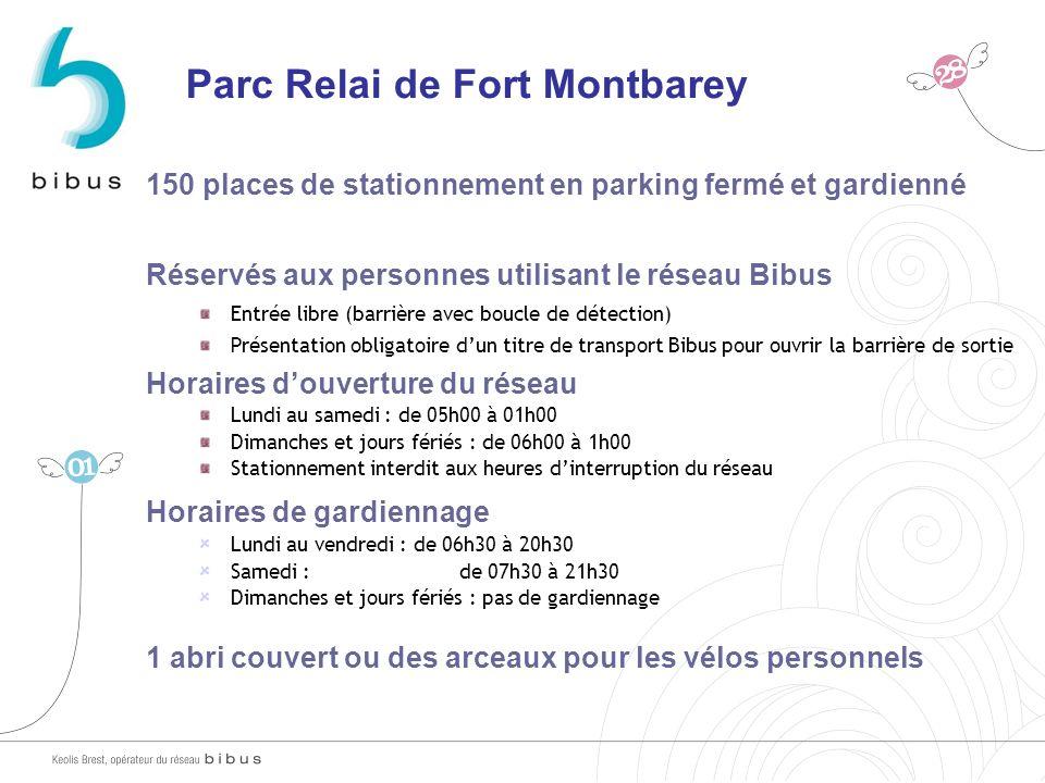 Parc Relai de Fort Montbarey