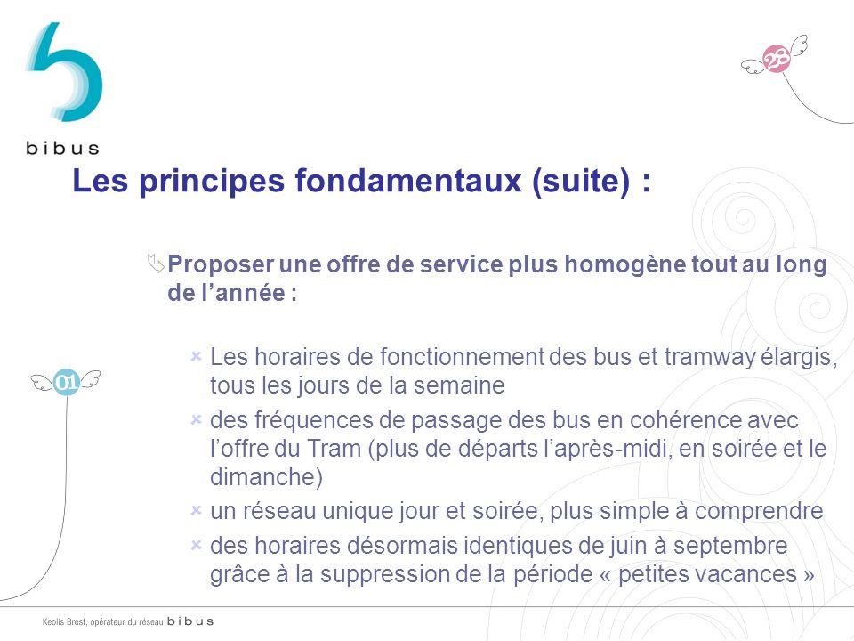 Les principes fondamentaux (suite) :