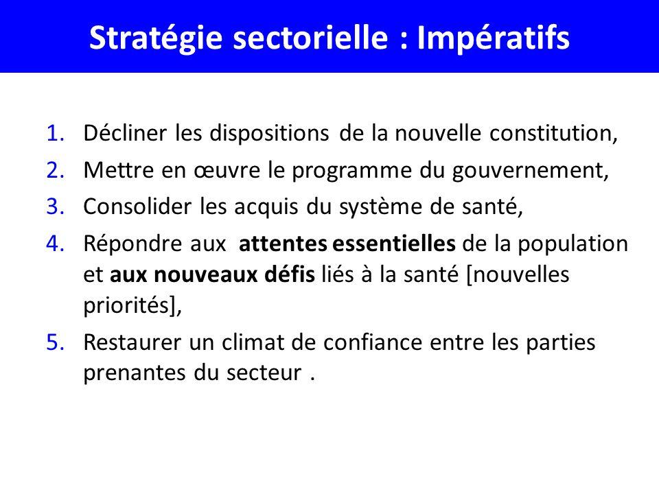 Stratégie sectorielle : Impératifs