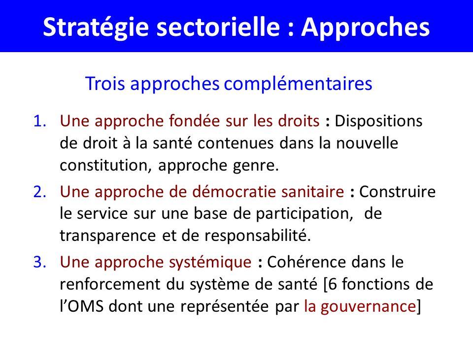 Stratégie sectorielle : Approches