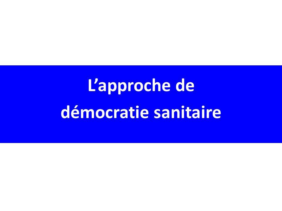 L'approche de démocratie sanitaire