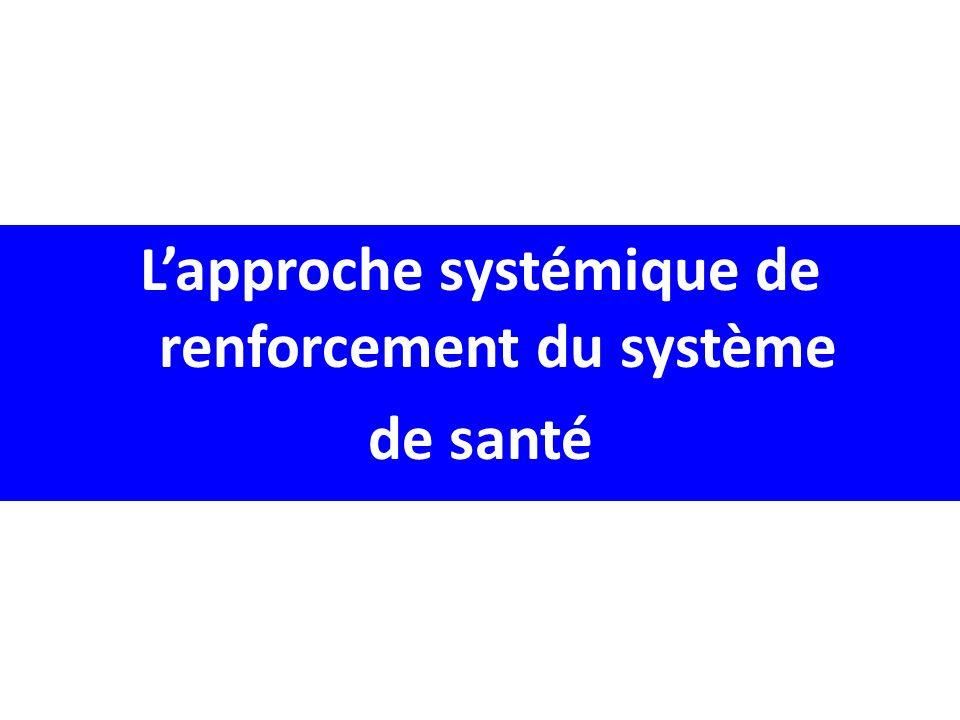 L'approche systémique de renforcement du système de santé
