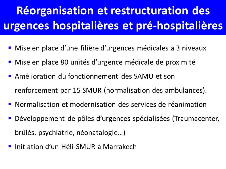 Réorganisation et restructuration des urgences hospitalières et pré-hospitalières