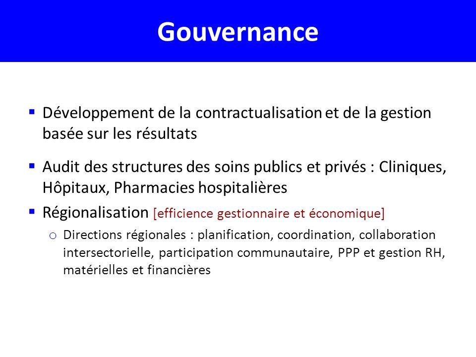 Gouvernance Développement de la contractualisation et de la gestion basée sur les résultats.