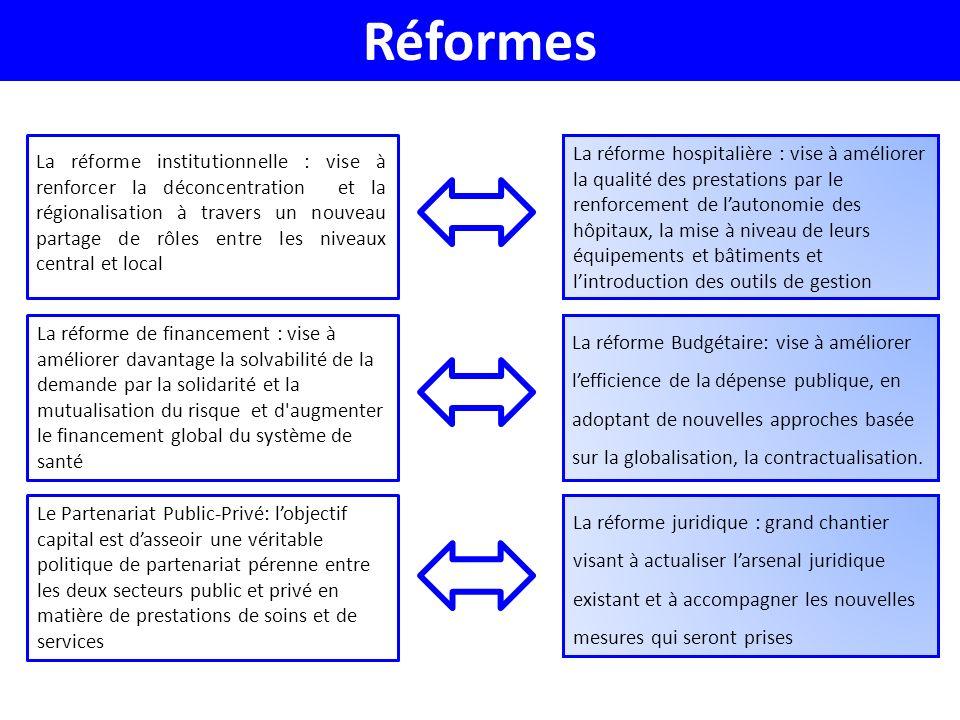 Réformes 30/03/2017.