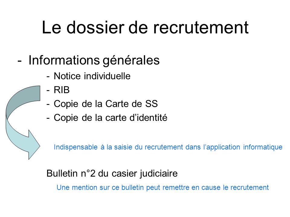 Le dossier de recrutement