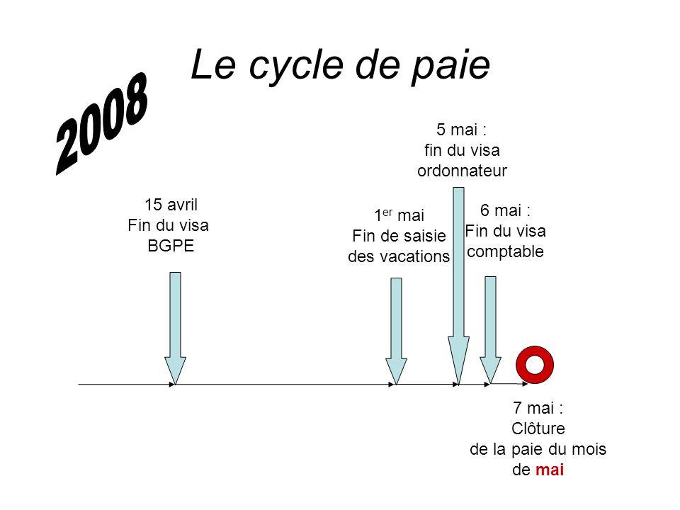 Le cycle de paie 2008 5 mai : fin du visa ordonnateur 15 avril