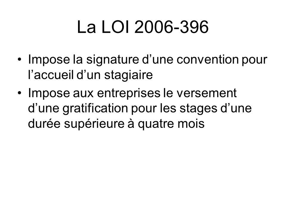 La LOI 2006-396 Impose la signature d'une convention pour l'accueil d'un stagiaire.